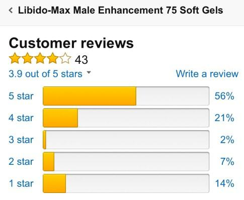 Libido Max Customer Reviews by Amazon