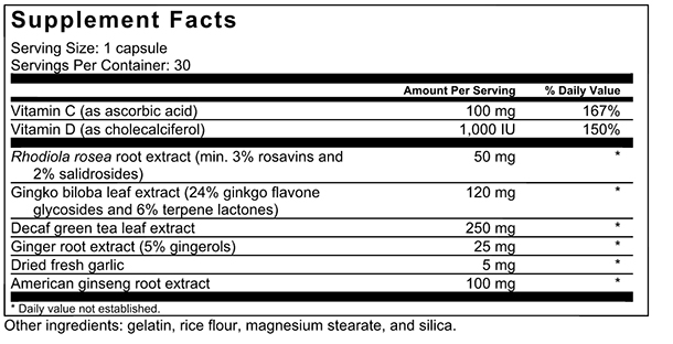 ingredients in 5g male enhancement supplements