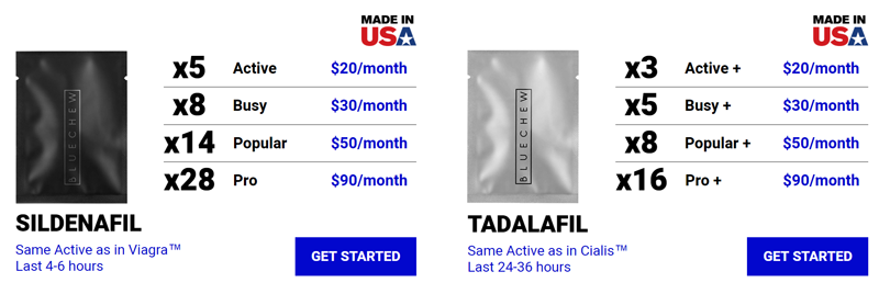 Sildenafil and Tadalafil