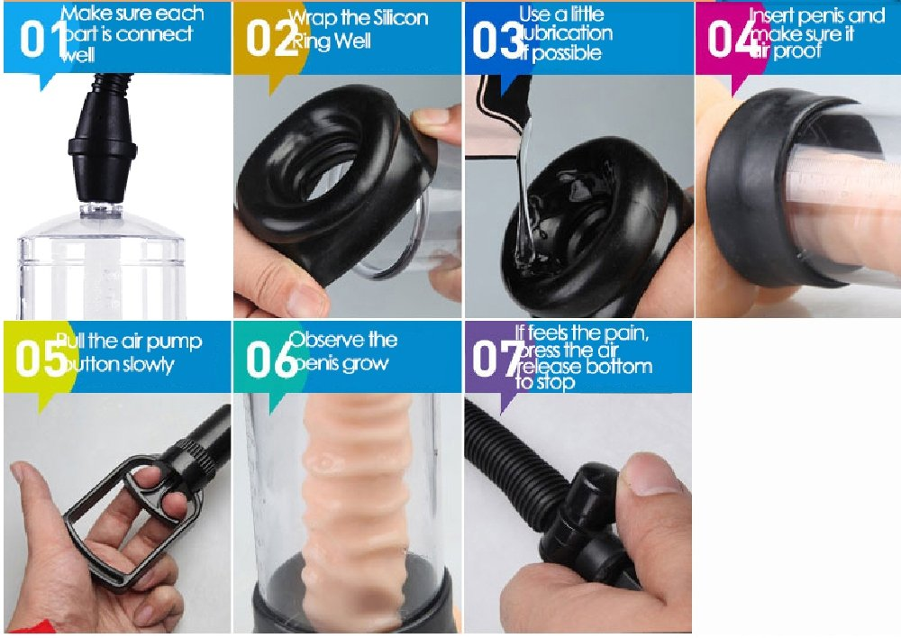 The Ultimate Guide on How to Use a Penis Pump