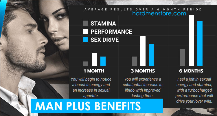 benefits of male enhancement supplements and testosterone booster