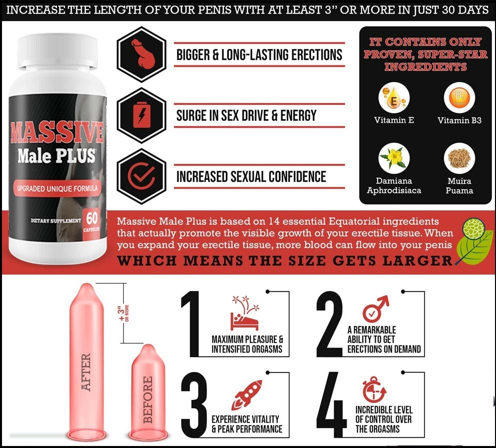 How Massive male plus supplement works