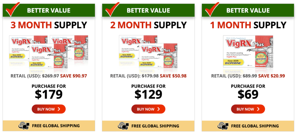 VigRX Plus Price Table